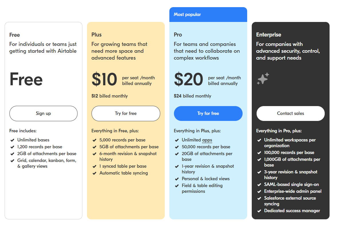 Airtable pricing plans